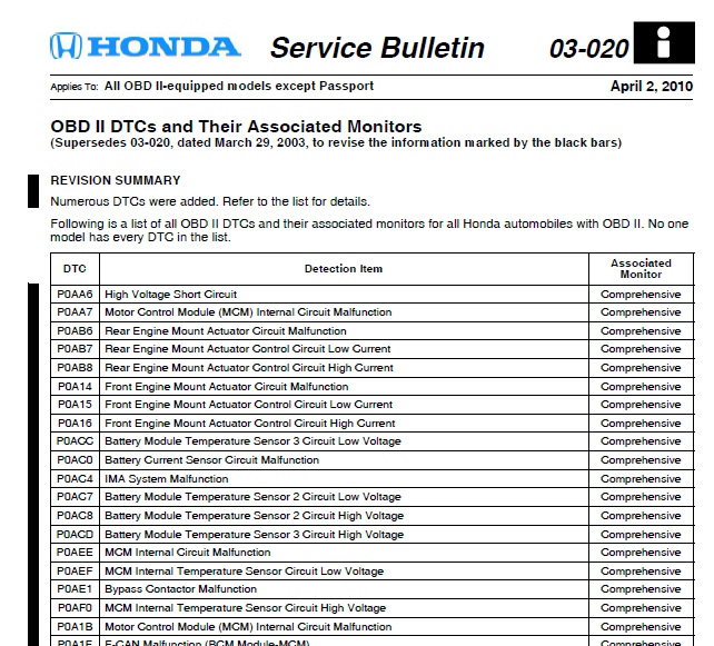 2010 HONDA Advance DTC Troubleshoting