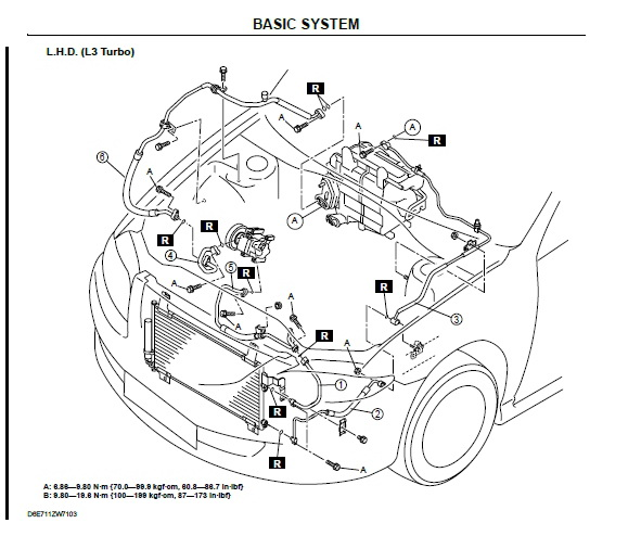 2006 Mazda 6 Gg Gy Service Manual, Mazda 6 Gg Wiring Diagram Pdf